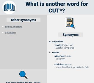 cut, synonym cut, another word for cut, words like cut, thesaurus cut