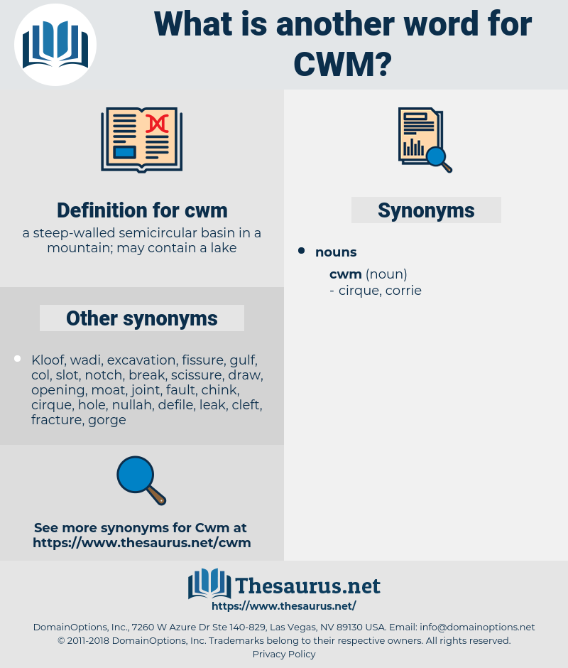 cwm, synonym cwm, another word for cwm, words like cwm, thesaurus cwm