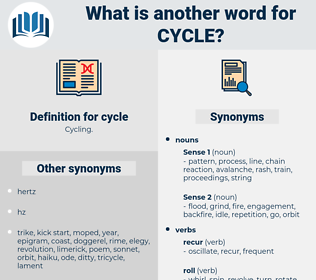 cycle, synonym cycle, another word for cycle, words like cycle, thesaurus cycle
