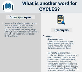 cycles, synonym cycles, another word for cycles, words like cycles, thesaurus cycles