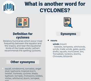 cyclones, synonym cyclones, another word for cyclones, words like cyclones, thesaurus cyclones