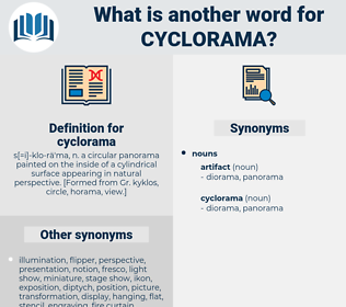 cyclorama, synonym cyclorama, another word for cyclorama, words like cyclorama, thesaurus cyclorama