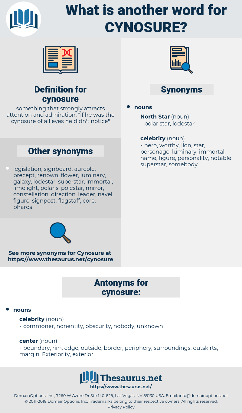 cynosure, synonym cynosure, another word for cynosure, words like cynosure, thesaurus cynosure