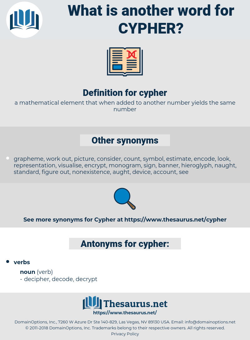 cypher, synonym cypher, another word for cypher, words like cypher, thesaurus cypher