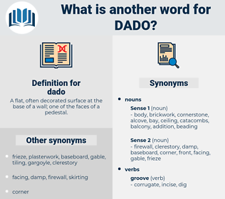 dado, synonym dado, another word for dado, words like dado, thesaurus dado
