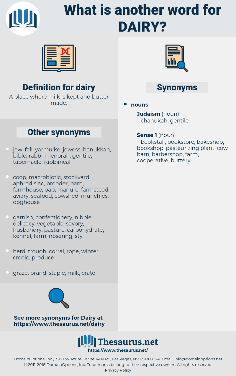 dairy, synonym dairy, another word for dairy, words like dairy, thesaurus dairy