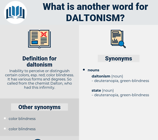 daltonism, synonym daltonism, another word for daltonism, words like daltonism, thesaurus daltonism