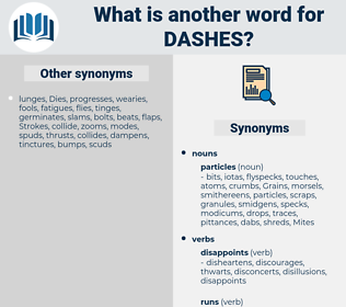 dashes, synonym dashes, another word for dashes, words like dashes, thesaurus dashes