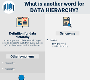 data hierarchy, synonym data hierarchy, another word for data hierarchy, words like data hierarchy, thesaurus data hierarchy