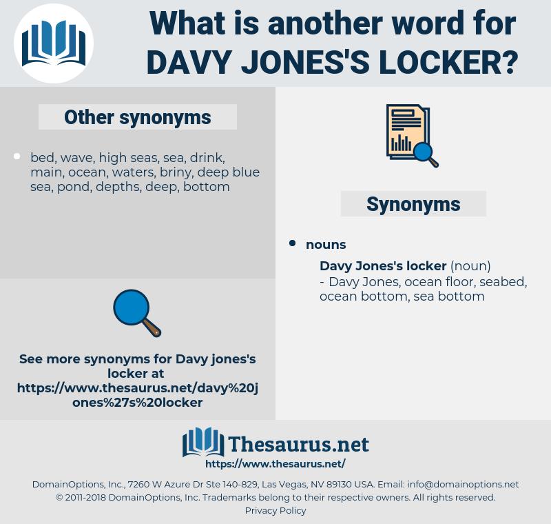 Davy Jones's Locker, synonym Davy Jones's Locker, another word for Davy Jones's Locker, words like Davy Jones's Locker, thesaurus Davy Jones's Locker