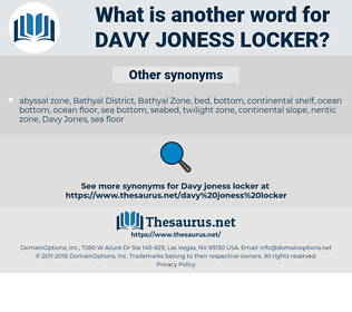 Davy Joness Locker, synonym Davy Joness Locker, another word for Davy Joness Locker, words like Davy Joness Locker, thesaurus Davy Joness Locker
