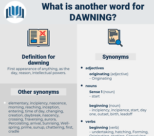dawning, synonym dawning, another word for dawning, words like dawning, thesaurus dawning