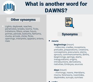 dawns, synonym dawns, another word for dawns, words like dawns, thesaurus dawns