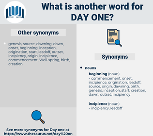 day one, synonym day one, another word for day one, words like day one, thesaurus day one