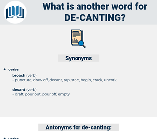 de canting, synonym de canting, another word for de canting, words like de canting, thesaurus de canting