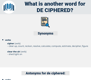 de ciphered, synonym de ciphered, another word for de ciphered, words like de ciphered, thesaurus de ciphered