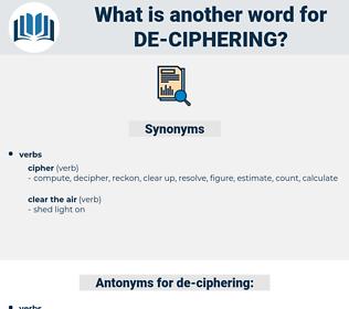 de ciphering, synonym de ciphering, another word for de ciphering, words like de ciphering, thesaurus de ciphering