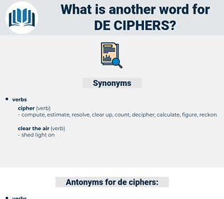 de-ciphers, synonym de-ciphers, another word for de-ciphers, words like de-ciphers, thesaurus de-ciphers