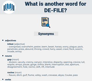 de-file, synonym de-file, another word for de-file, words like de-file, thesaurus de-file