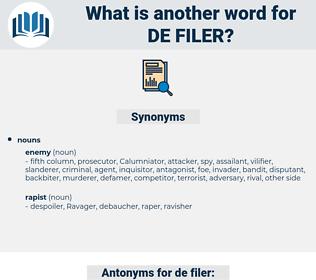 de-filer, synonym de-filer, another word for de-filer, words like de-filer, thesaurus de-filer