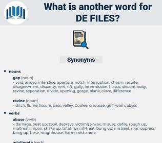 de files, synonym de files, another word for de files, words like de files, thesaurus de files