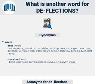 de-flections, synonym de-flections, another word for de-flections, words like de-flections, thesaurus de-flections