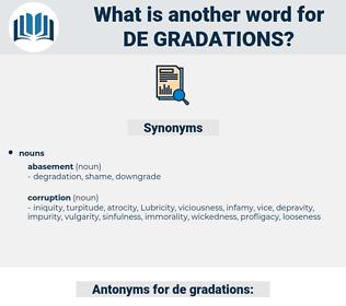 de-gradations, synonym de-gradations, another word for de-gradations, words like de-gradations, thesaurus de-gradations