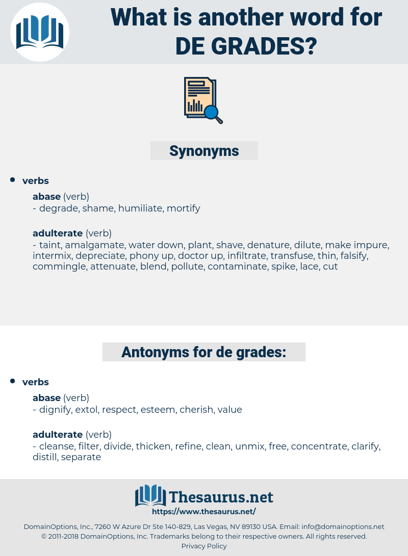 de-grades, synonym de-grades, another word for de-grades, words like de-grades, thesaurus de-grades