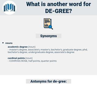 de-gree, synonym de-gree, another word for de-gree, words like de-gree, thesaurus de-gree