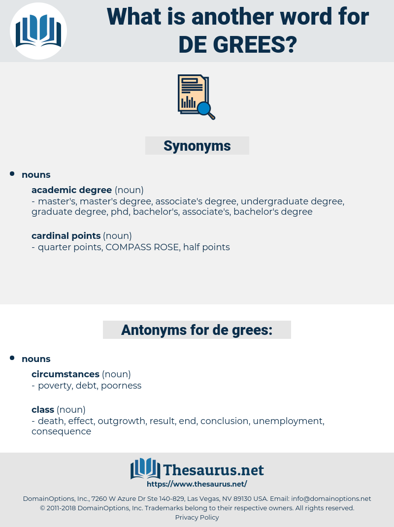 de-grees, synonym de-grees, another word for de-grees, words like de-grees, thesaurus de-grees