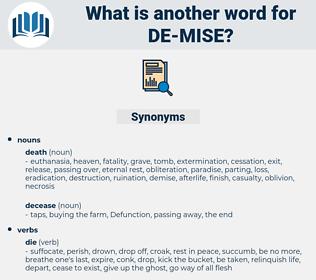 de mise, synonym de mise, another word for de mise, words like de mise, thesaurus de mise