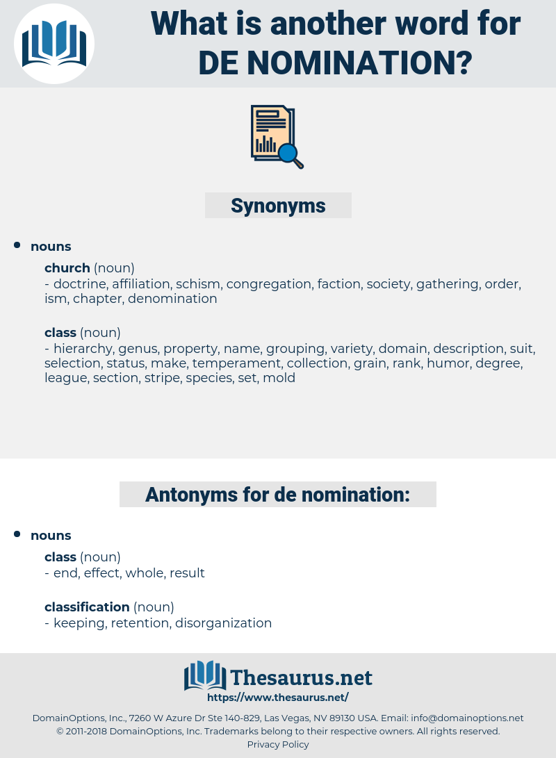 de nomination, synonym de nomination, another word for de nomination, words like de nomination, thesaurus de nomination