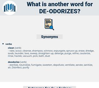 de odorizes, synonym de odorizes, another word for de odorizes, words like de odorizes, thesaurus de odorizes