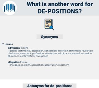 de positions, synonym de positions, another word for de positions, words like de positions, thesaurus de positions