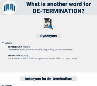 de termination, synonym de termination, another word for de termination, words like de termination, thesaurus de termination