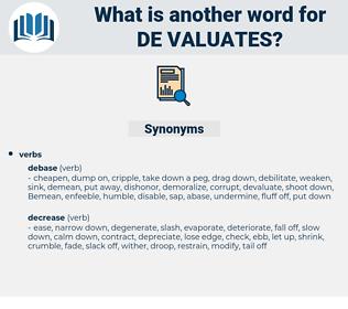 de-valuates, synonym de-valuates, another word for de-valuates, words like de-valuates, thesaurus de-valuates