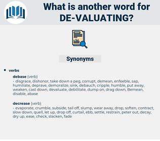 de valuating, synonym de valuating, another word for de valuating, words like de valuating, thesaurus de valuating