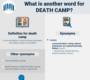 death camp, synonym death camp, another word for death camp, words like death camp, thesaurus death camp