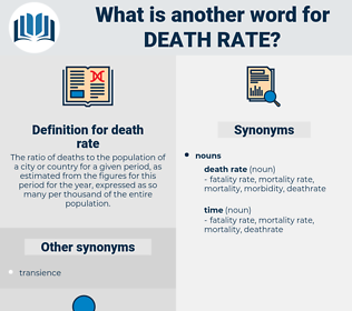 death rate, synonym death rate, another word for death rate, words like death rate, thesaurus death rate