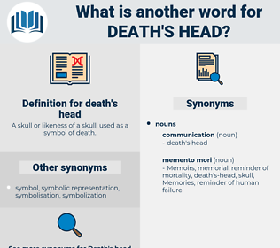 death's head, synonym death's head, another word for death's head, words like death's head, thesaurus death's head