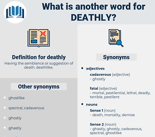 deathly, synonym deathly, another word for deathly, words like deathly, thesaurus deathly