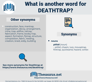 deathtrap, synonym deathtrap, another word for deathtrap, words like deathtrap, thesaurus deathtrap