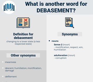 debasement, synonym debasement, another word for debasement, words like debasement, thesaurus debasement