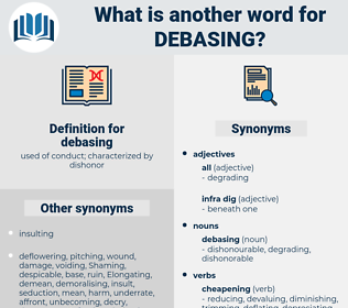 debasing, synonym debasing, another word for debasing, words like debasing, thesaurus debasing