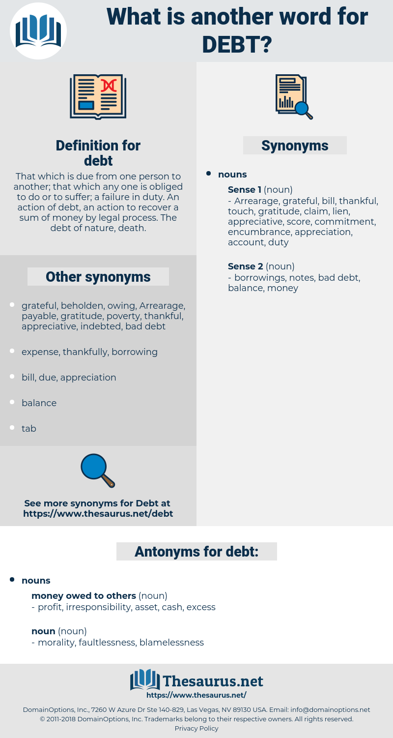 debt, synonym debt, another word for debt, words like debt, thesaurus debt