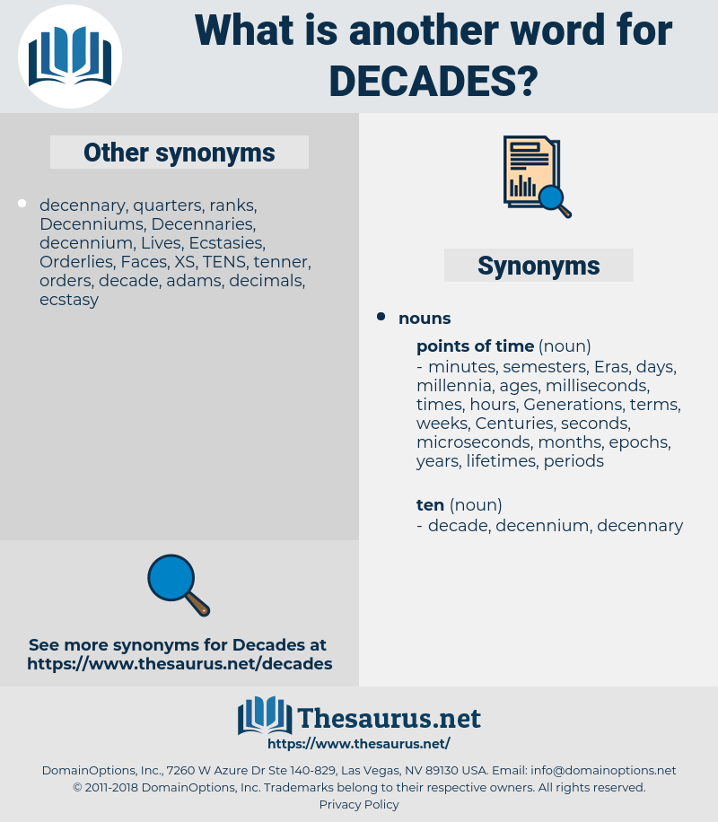 decades, synonym decades, another word for decades, words like decades, thesaurus decades