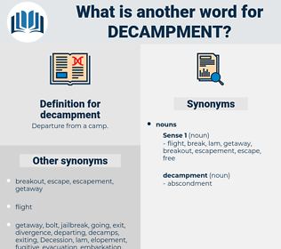decampment, synonym decampment, another word for decampment, words like decampment, thesaurus decampment