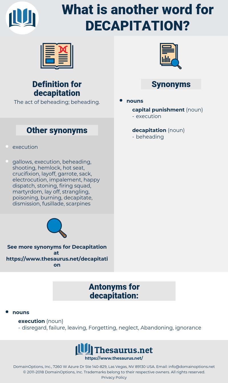 decapitation, synonym decapitation, another word for decapitation, words like decapitation, thesaurus decapitation