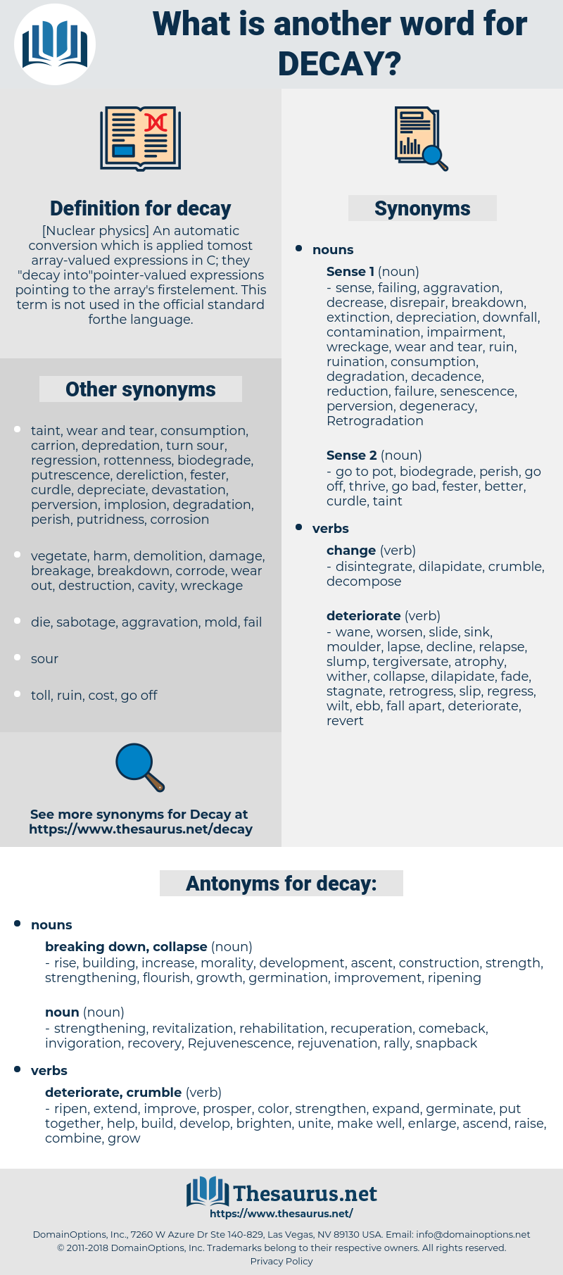 decay, synonym decay, another word for decay, words like decay, thesaurus decay