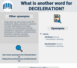 deceleration, synonym deceleration, another word for deceleration, words like deceleration, thesaurus deceleration